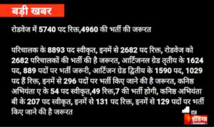 Rajasthan Roadways Recruitment